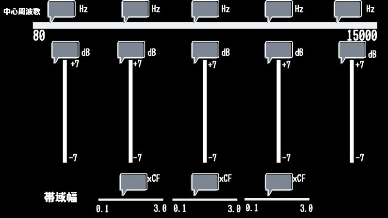 MIXAMP オリジナルイコライザー表