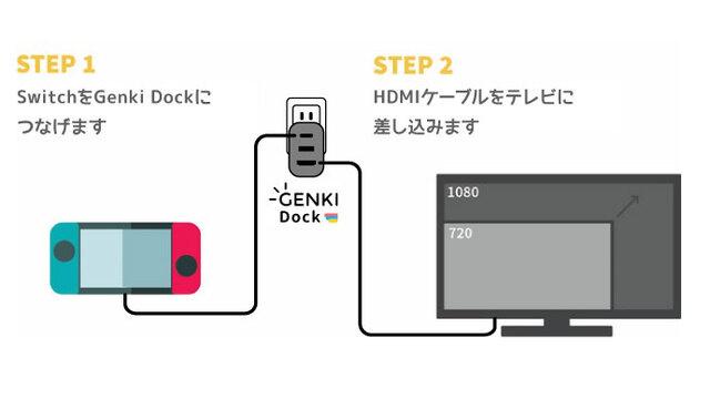GENKI Dock